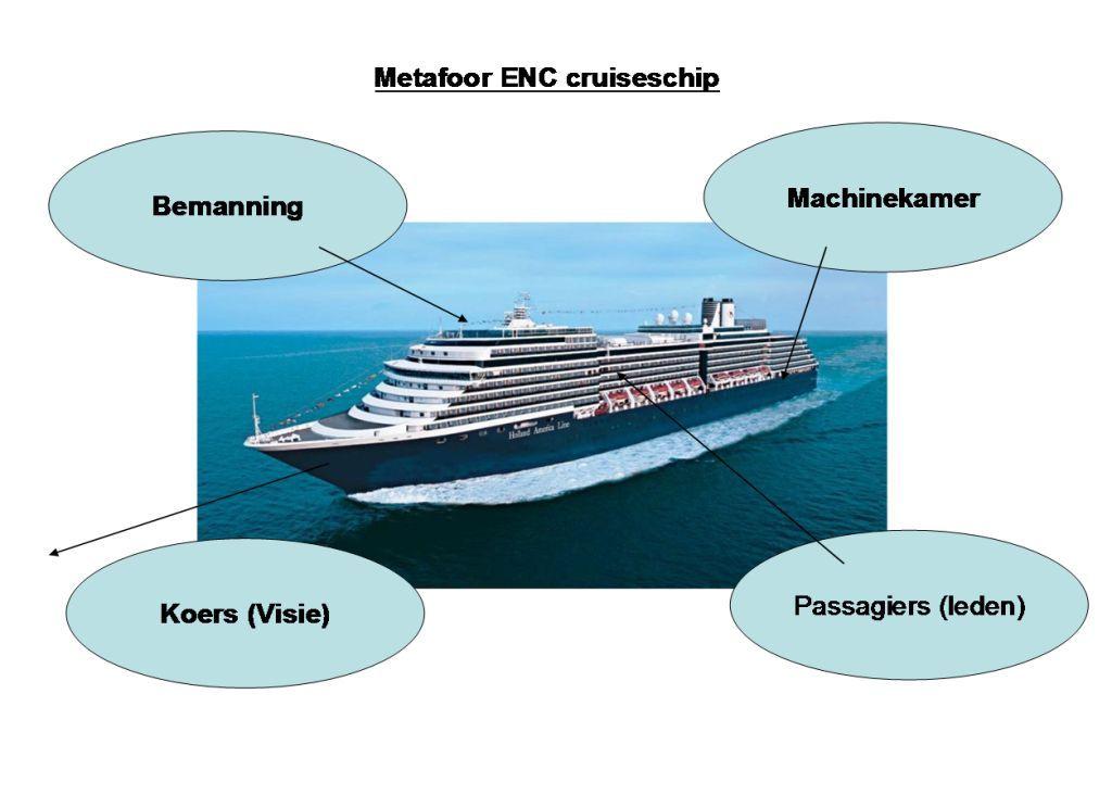 ENC-cruiseschip